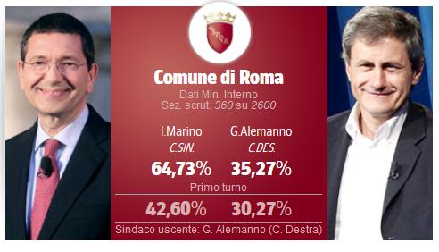 Marino-Alemanno-Roma-10-06-2013